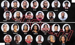 BBNaija 2021: Popular Actor blasts Organizers